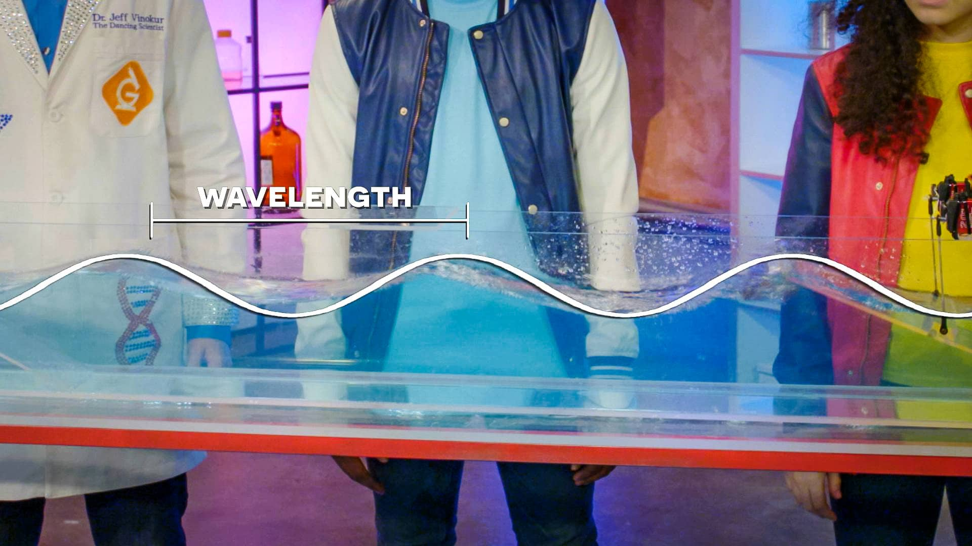 diagram of a water wave and its wavelength