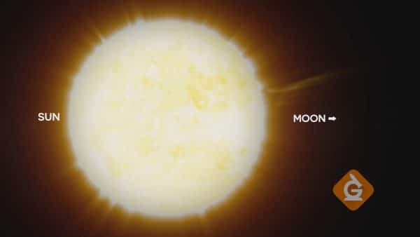 comparison of the size of the moon to the sun