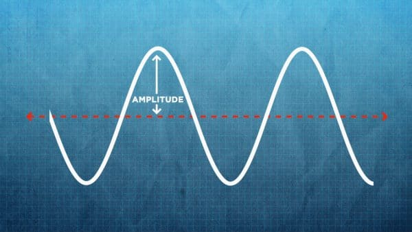 Waves for kids: learn about amplitude