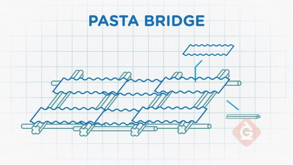 diagram of engineering a bridge out of pasta